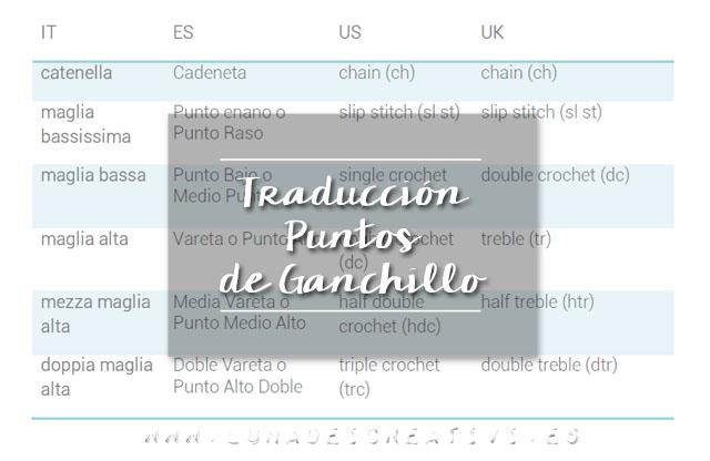 Traducir Puntos de Ganchillo al Inglés y al Italiano
